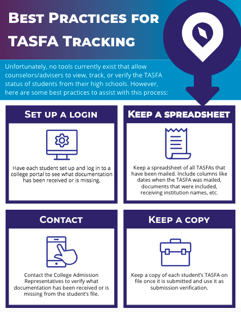 Best Practices for TASFA Tracking