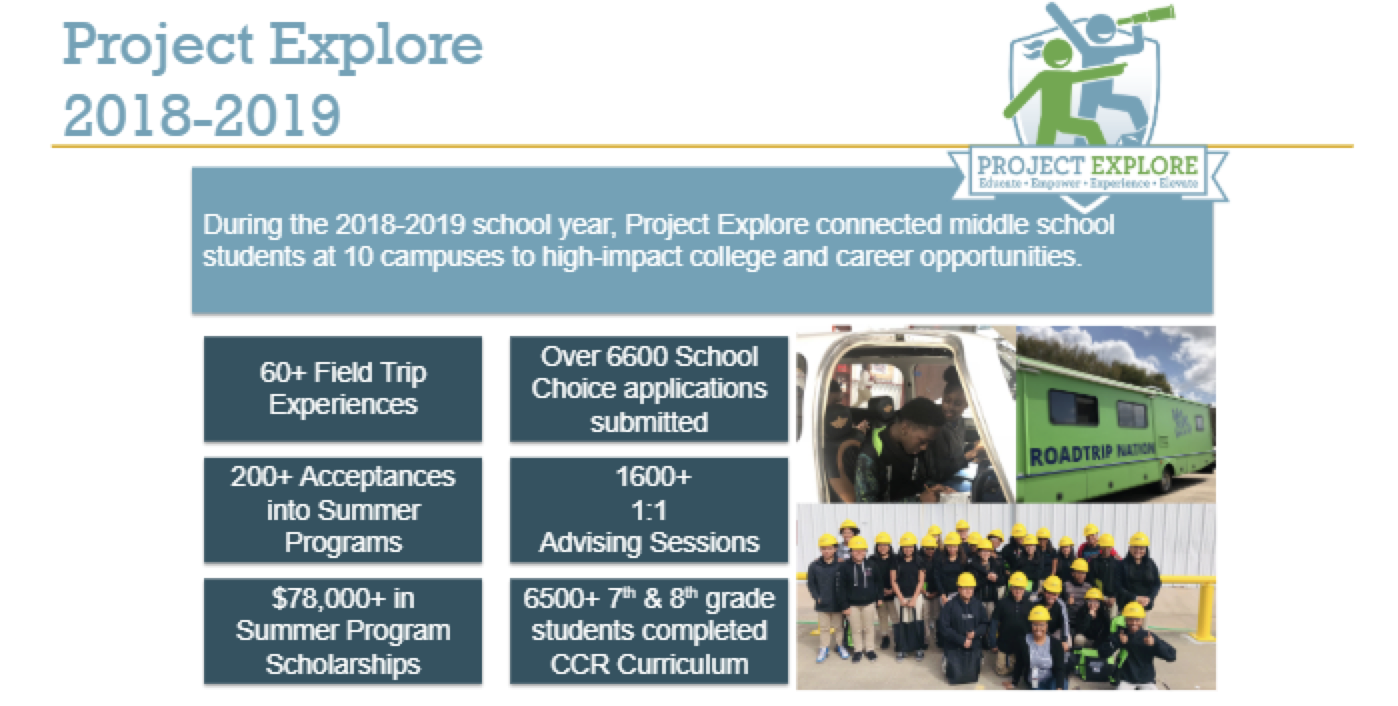 Project Explore Texas OnCourse