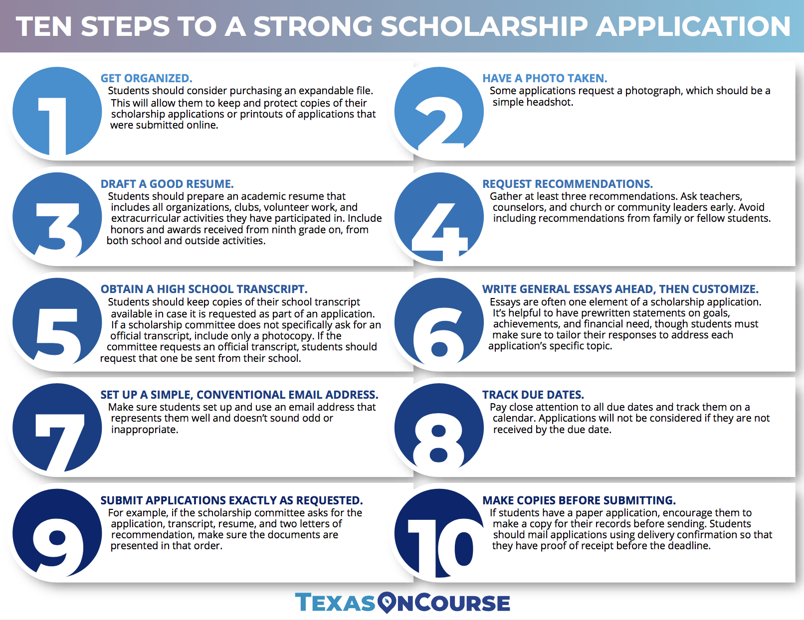 10 Steps to a Strong Scholarship App