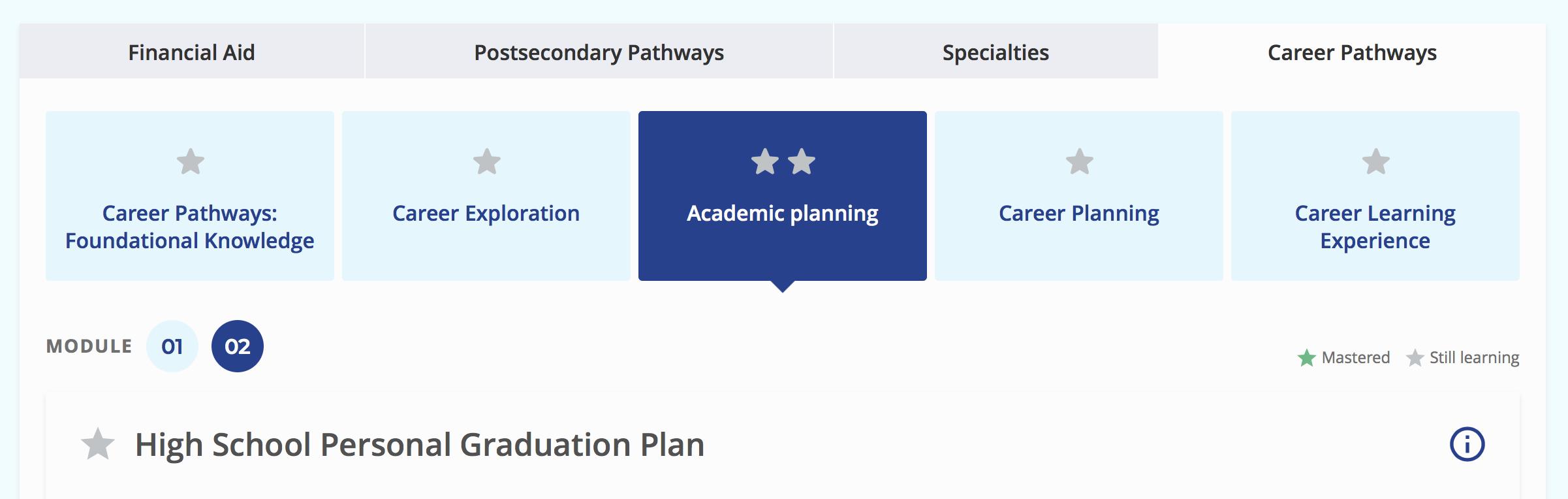 Screenshot of the Academy dashboard